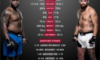 UFC Fight Night 105 rezultatai (video)